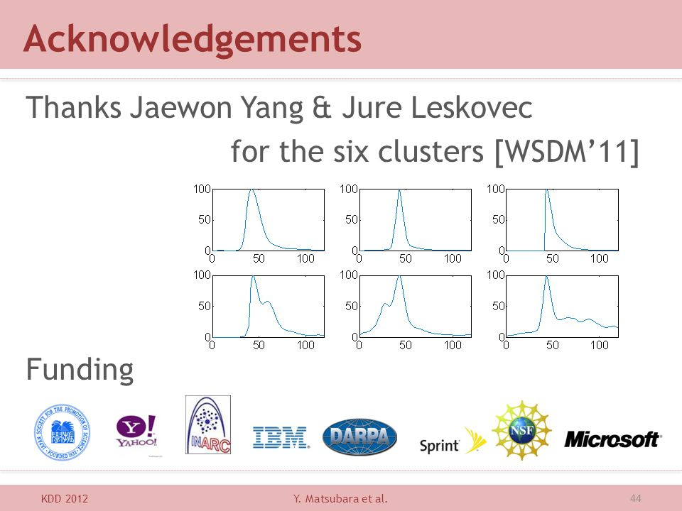 Acknowledgements Thanks Jaewon Yang & Jure Leskovec for the six clusters [WSDM'11] Funding KDD 2012.